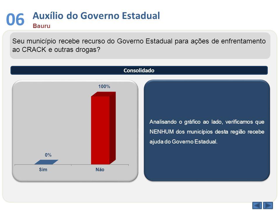 06 Auxílio do Governo Estadual