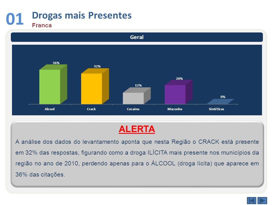 01 Drogas mais Presentes ALERTA Franca Geral