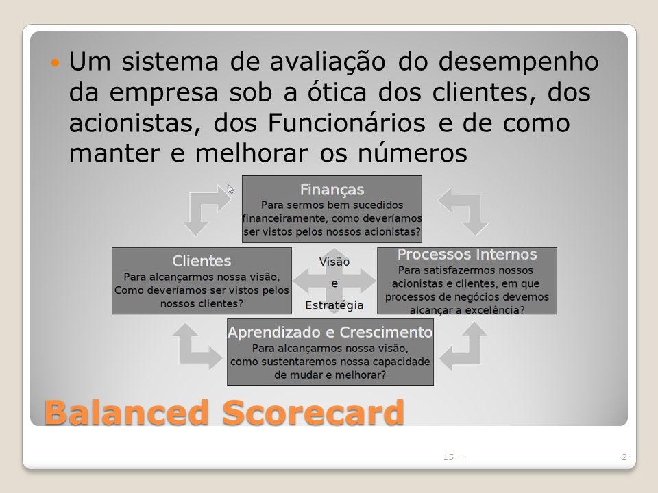 Um sistema de avaliação do desempenho da empresa sob a ótica dos clientes, dos acionistas, dos Funcionários e de como manter e melhorar os números