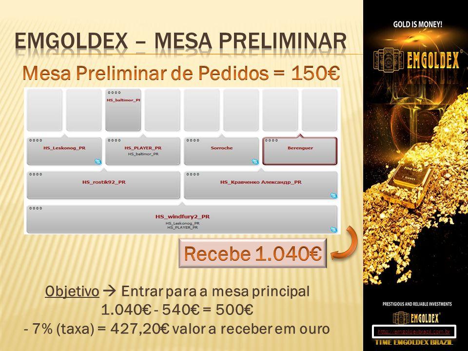 Emgoldex – Mesa Preliminar