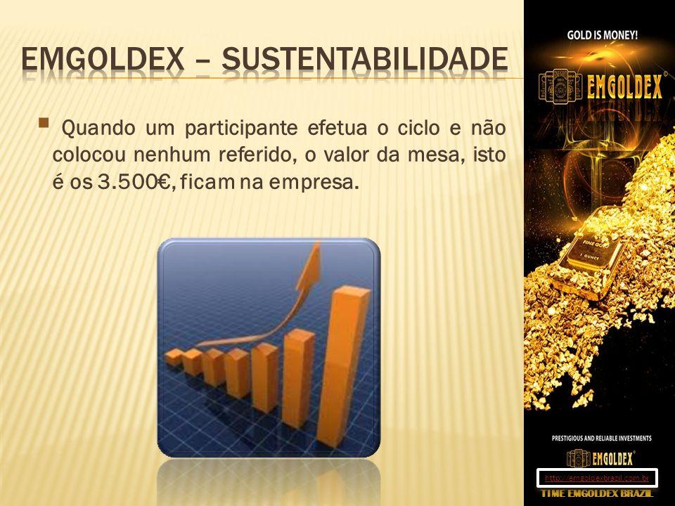 Emgoldex – Sustentabilidade