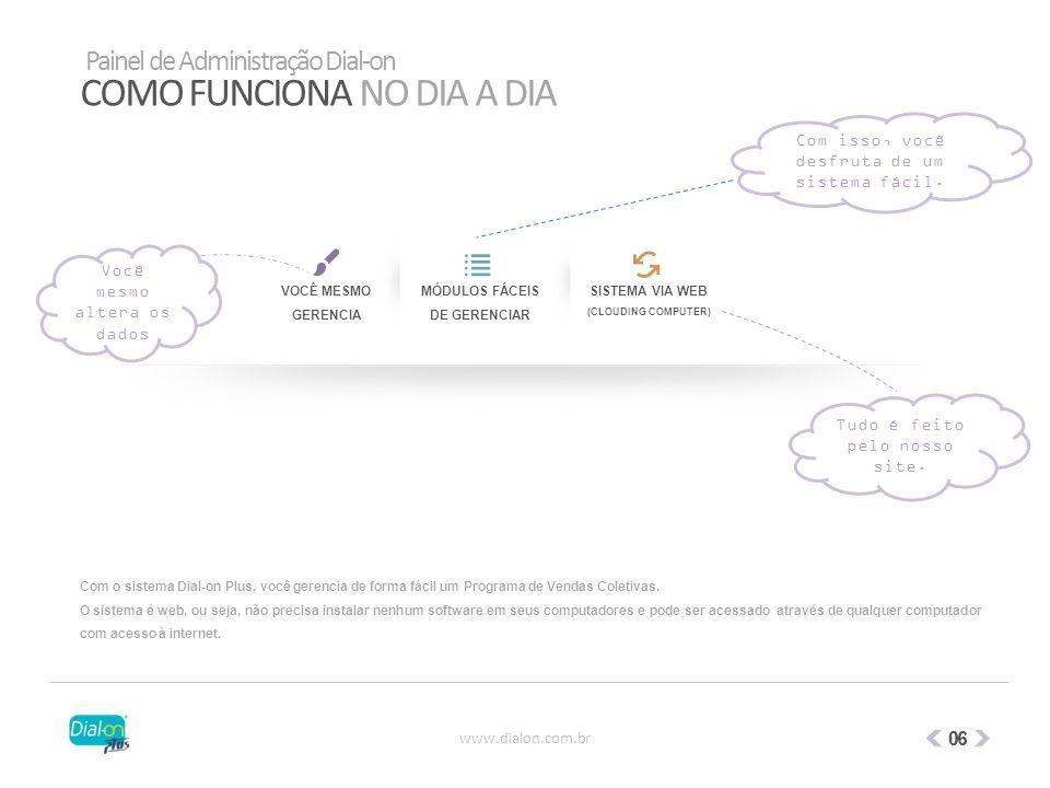 MÓDULOS FÁCEIS DE GERENCIAR SISTEMA VIA WEB (CLOUDING COMPUTER)