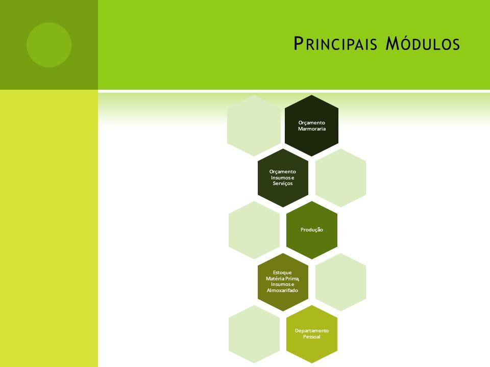 Principais Módulos Orçamento Marmoraria Orçamento Insumos e Serviços