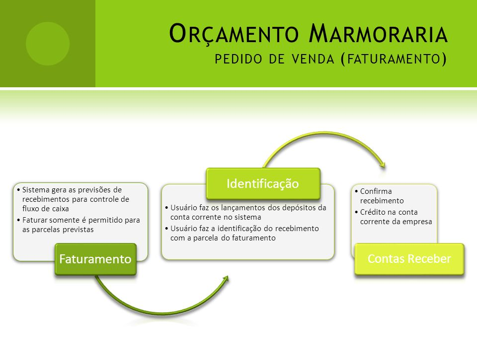 Orçamento Marmoraria pedido de venda (faturamento)