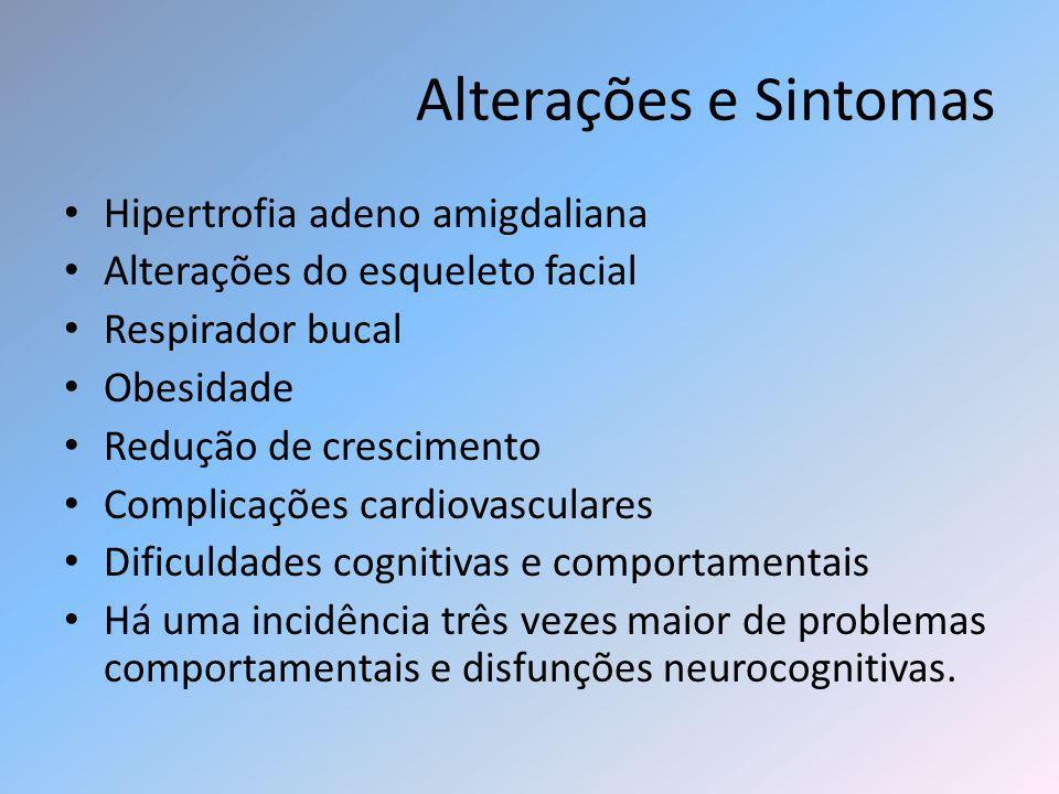 Alterações e Sintomas Hipertrofia adeno amigdaliana