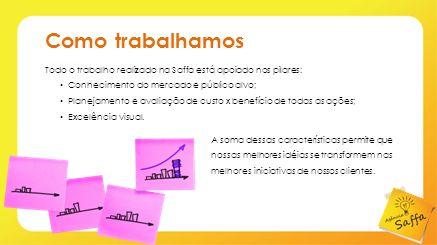 Como trabalhamos Todo o trabalho realizado na Saffa está apoiado nos pilares: Conhecimento do mercado e público alvo;