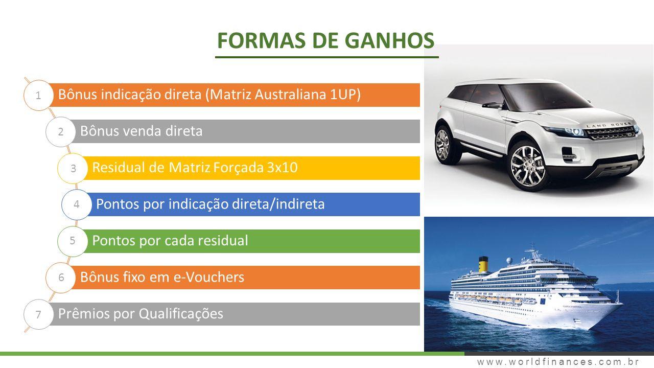 FORMAS DE GANHOS Bônus indicação direta (Matriz Australiana 1UP)