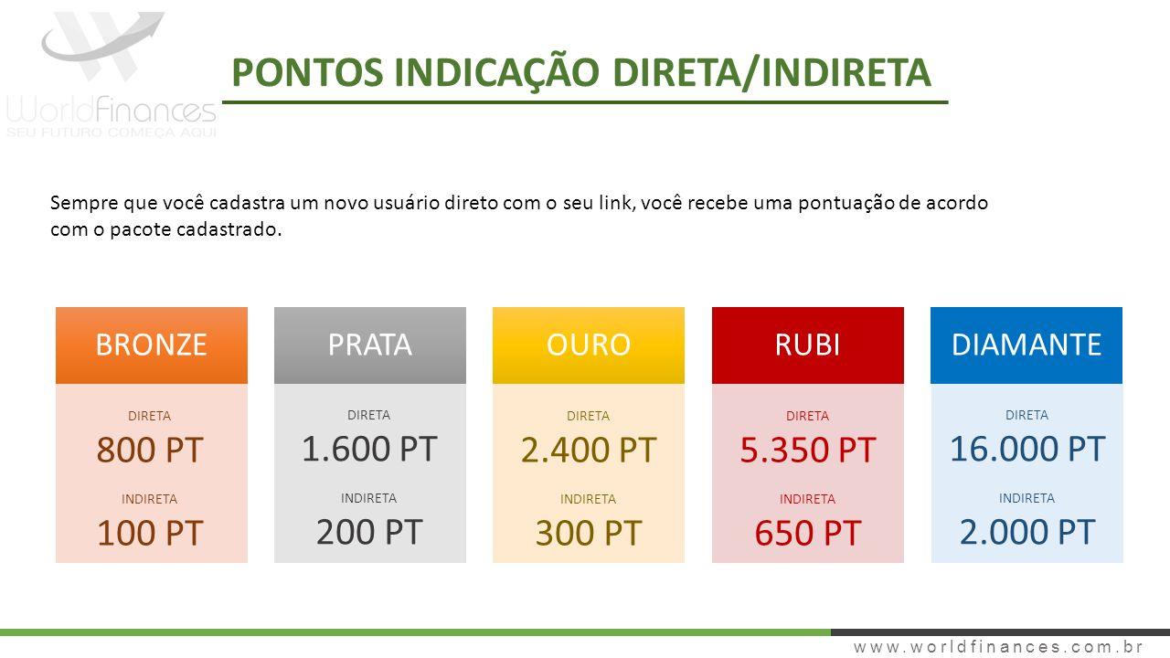 PONTOS INDICAÇÃO DIRETA/INDIRETA