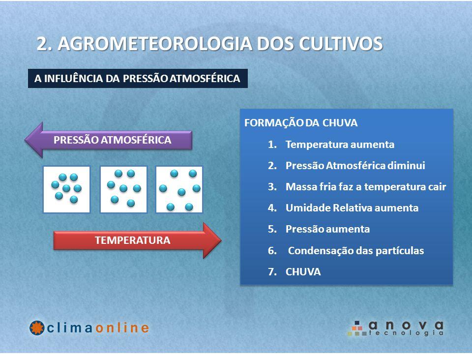 A INFLUÊNCIA DA PRESSÃO ATMOSFÉRICA