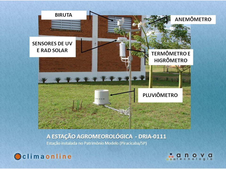 A ESTAÇÃO AGROMEOROLÓGICA - DRIA-0111