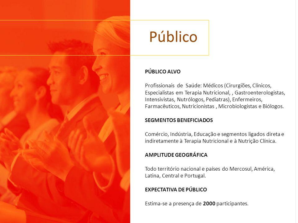 Público PÚBLICO ALVO.
