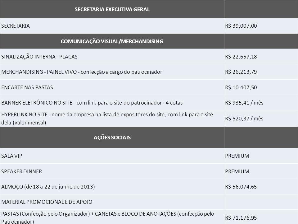 SECRETARIA EXECUTIVA GERAL COMUNICAÇÃO VISUAL/MERCHANDISING