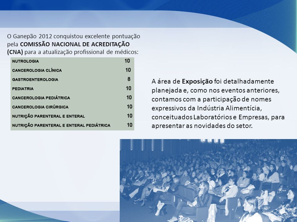 O Ganepão 2012 conquistou excelente pontuação pela COMISSÃO NACIONAL DE ACREDITAÇÃO (CNA) para a atualização profissional de médicos: