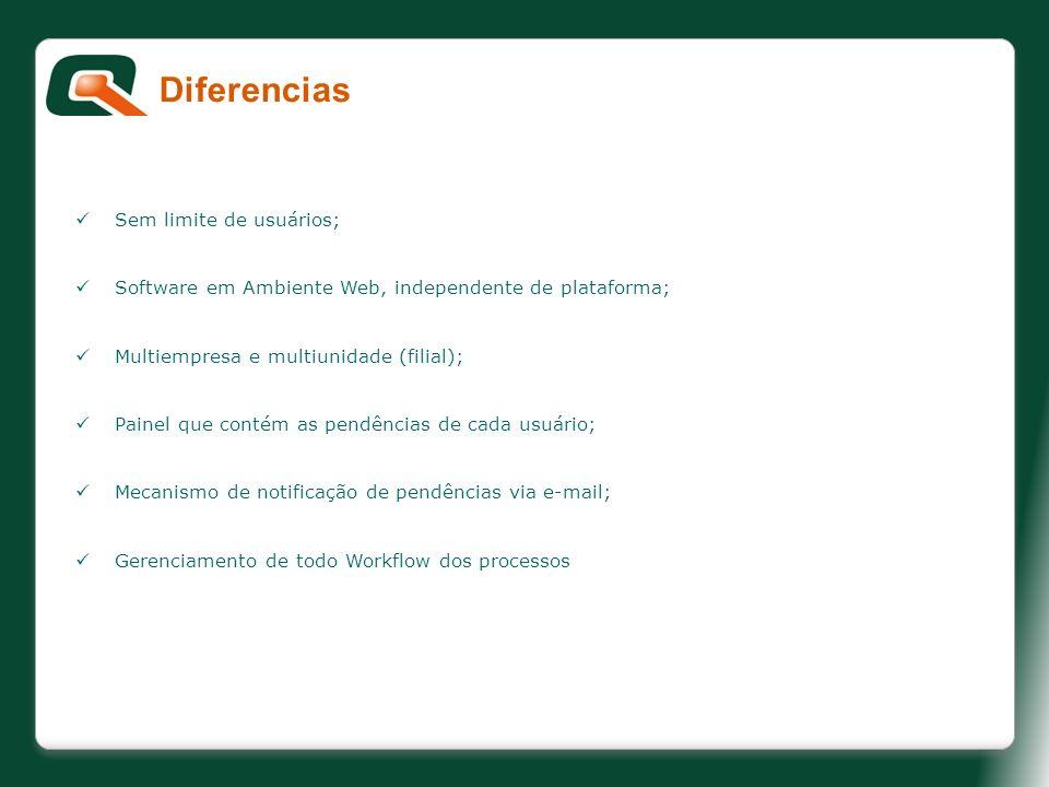 Diferencias Sem limite de usuários;