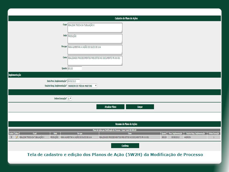 Tela de cadastro e edição dos Planos de Ação (5W2H) da Modificação de Processo