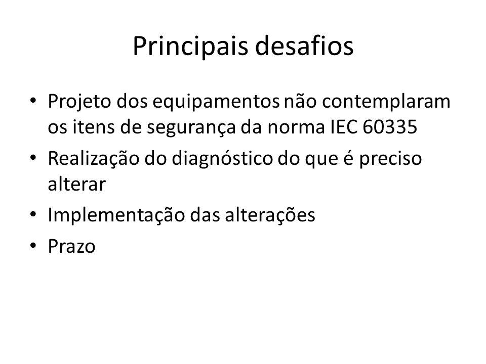 Principais desafios Projeto dos equipamentos não contemplaram os itens de segurança da norma IEC 60335.