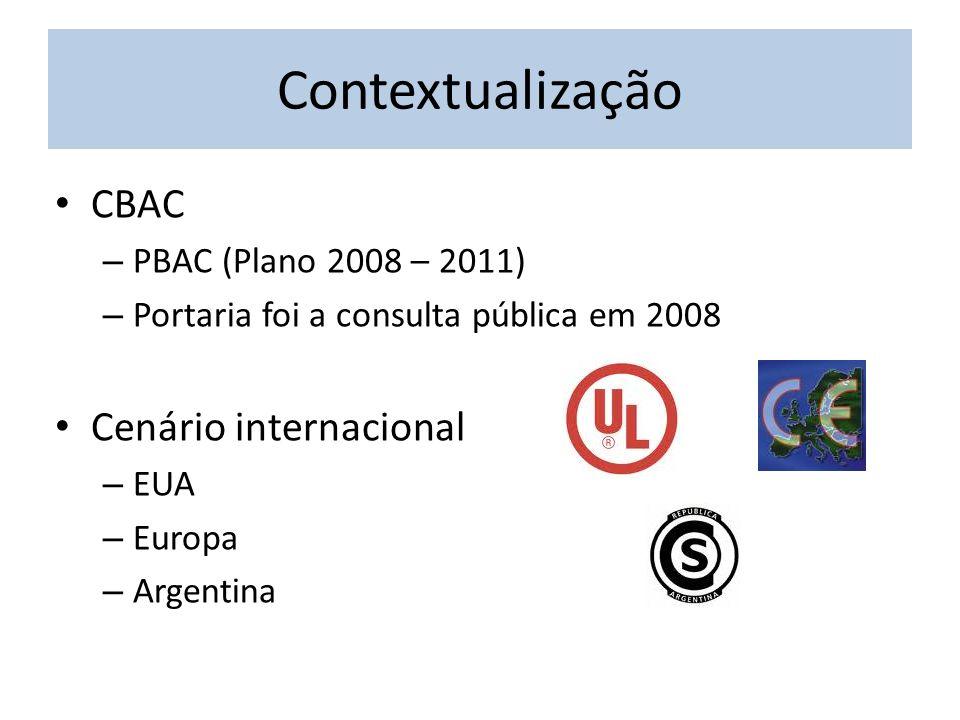Contextualização CBAC Cenário internacional PBAC (Plano 2008 – 2011)