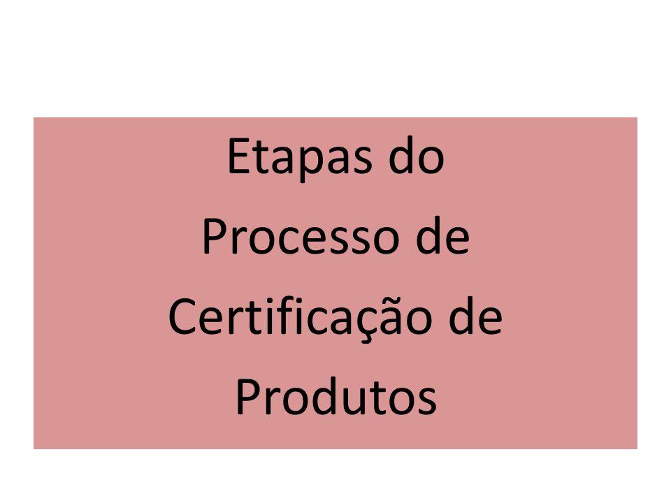 Etapas do Processo de Certificação de Produtos