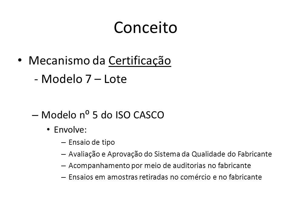 Conceito Mecanismo da Certificação - Modelo 7 – Lote