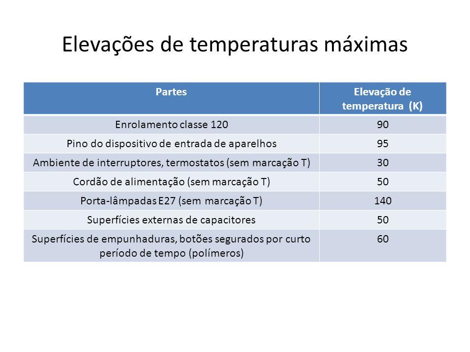 Elevações de temperaturas máximas