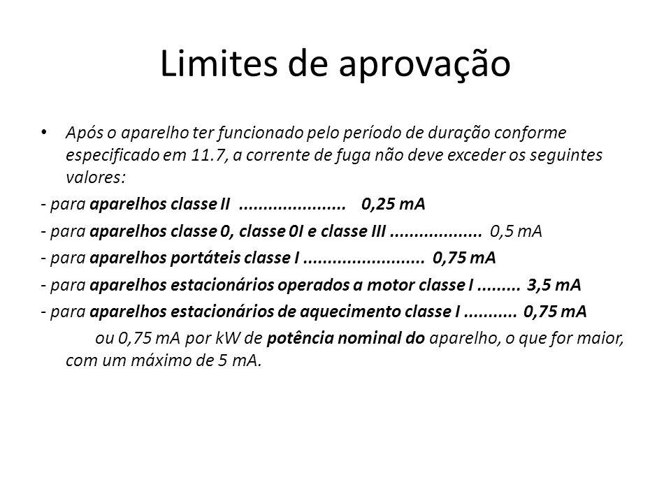 Limites de aprovação