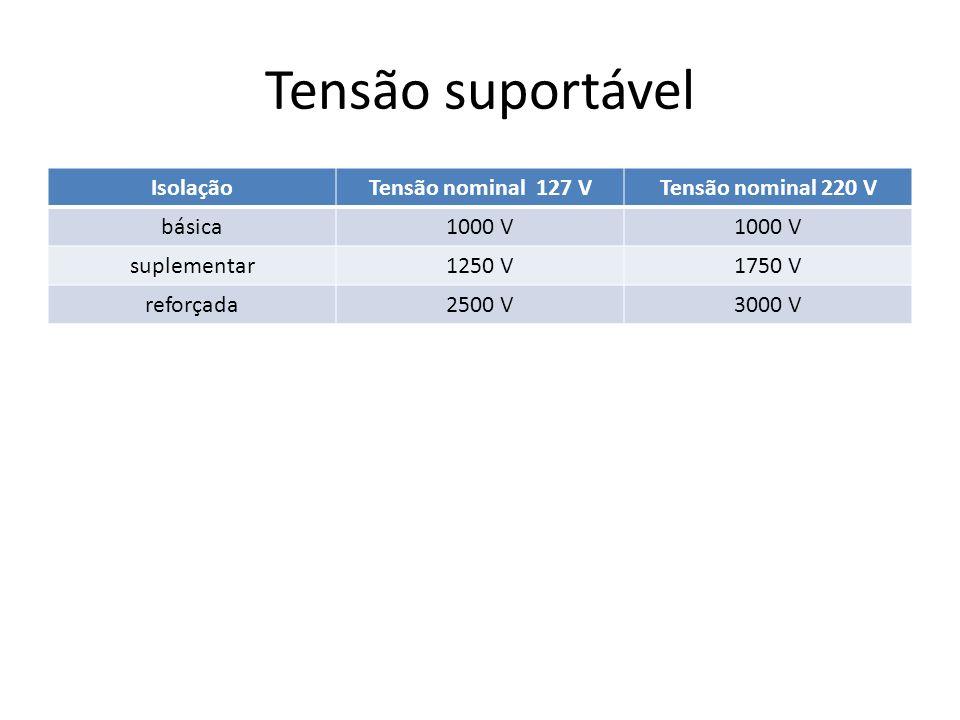 Tensão suportável Isolação Tensão nominal 127 V Tensão nominal 220 V