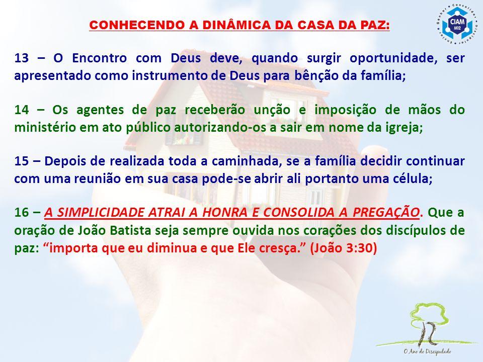CONHECENDO A DINÂMICA DA CASA DA PAZ: