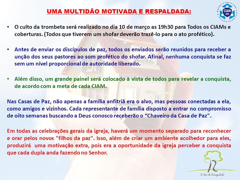 UMA MULTIDÃO MOTIVADA E RESPALDADA: