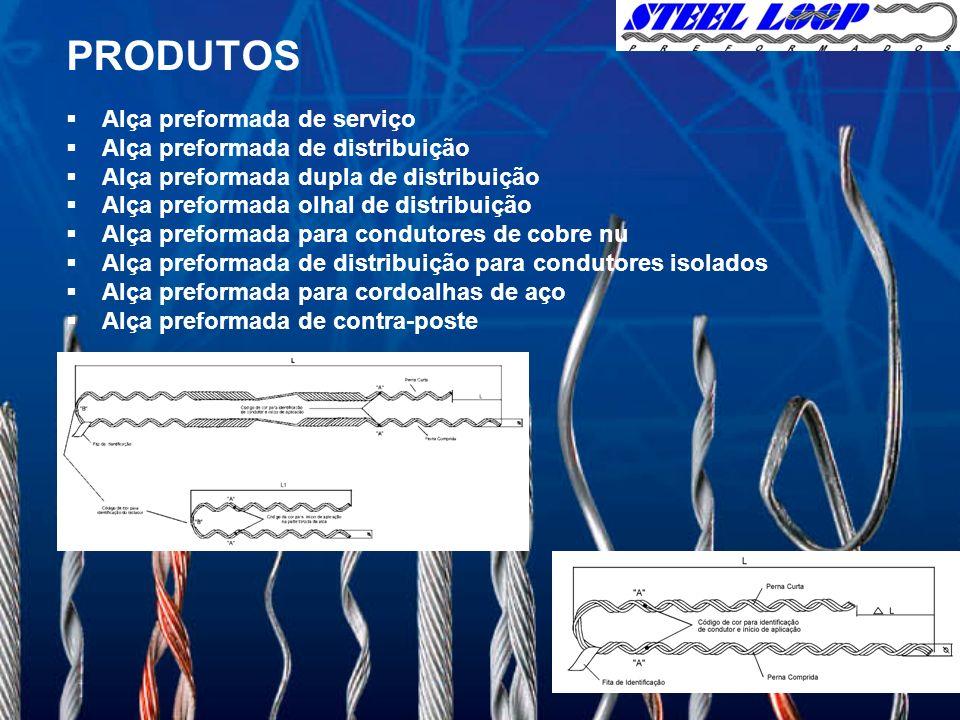 PRODUTOS Alça preformada de serviço Alça preformada de distribuição
