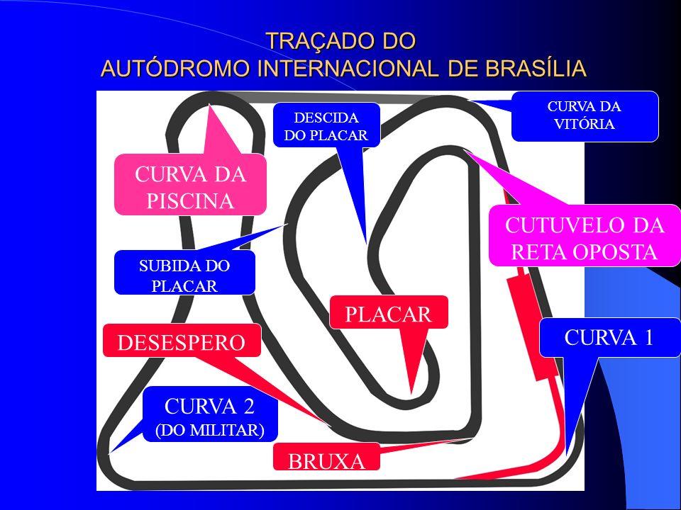 TRAÇADO DO AUTÓDROMO INTERNACIONAL DE BRASÍLIA