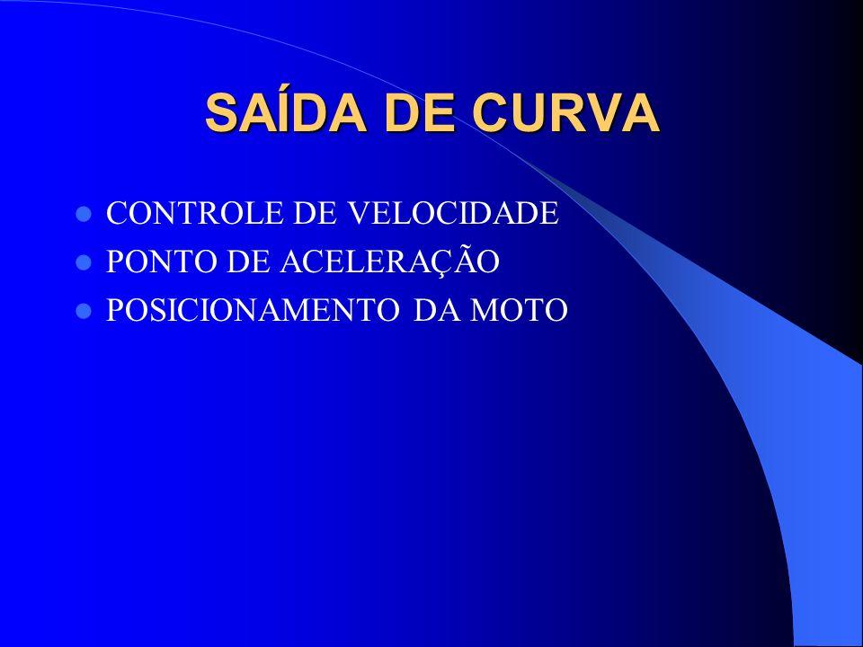 SAÍDA DE CURVA CONTROLE DE VELOCIDADE PONTO DE ACELERAÇÃO