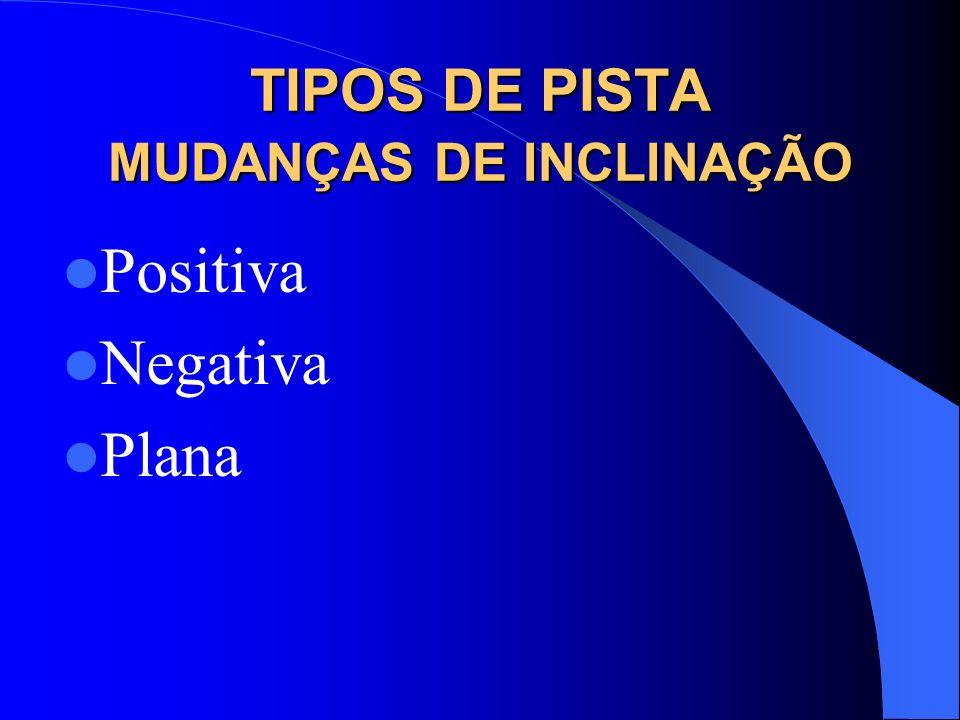 TIPOS DE PISTA MUDANÇAS DE INCLINAÇÃO