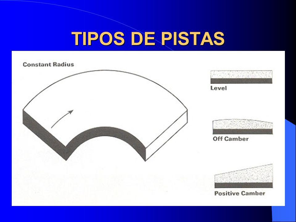 TIPOS DE PISTAS