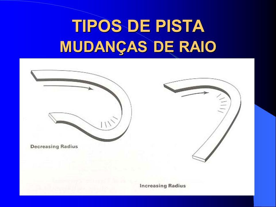TIPOS DE PISTA MUDANÇAS DE RAIO