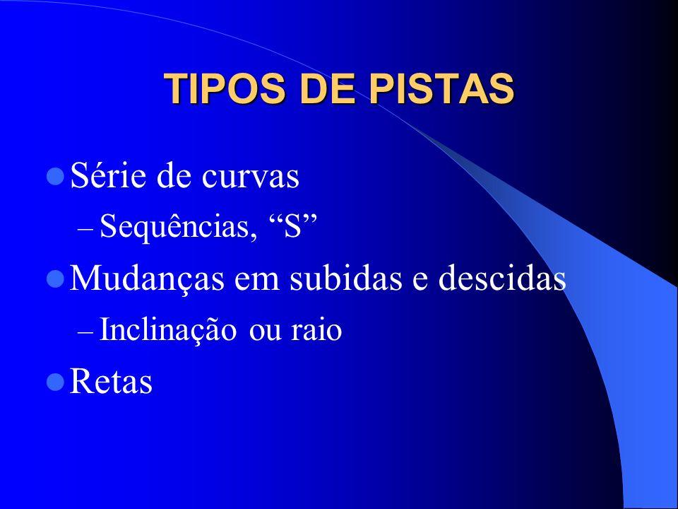 TIPOS DE PISTAS Série de curvas Mudanças em subidas e descidas Retas