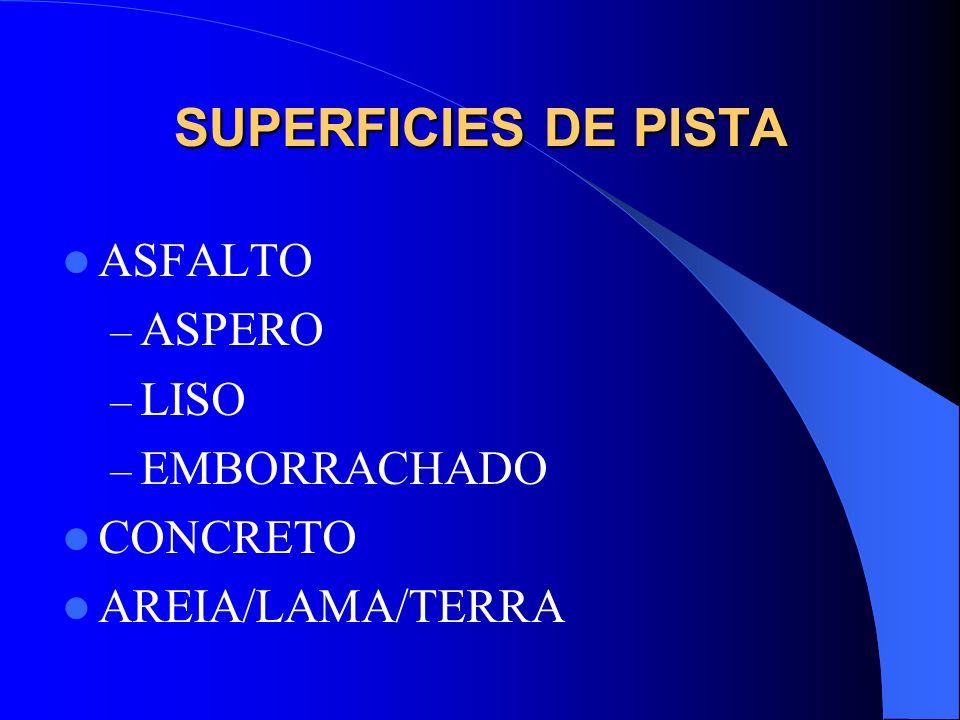 SUPERFICIES DE PISTA ASFALTO ASPERO LISO EMBORRACHADO CONCRETO