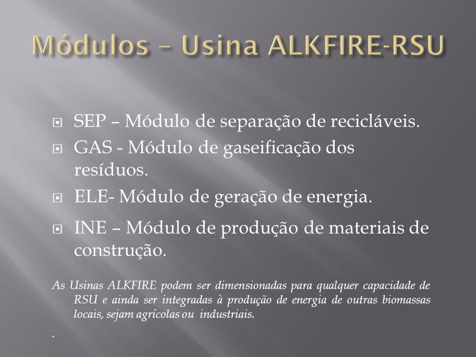 Módulos – Usina ALKFIRE-RSU