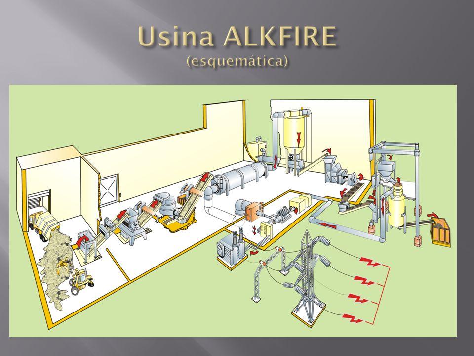 Usina ALKFIRE (esquemática)