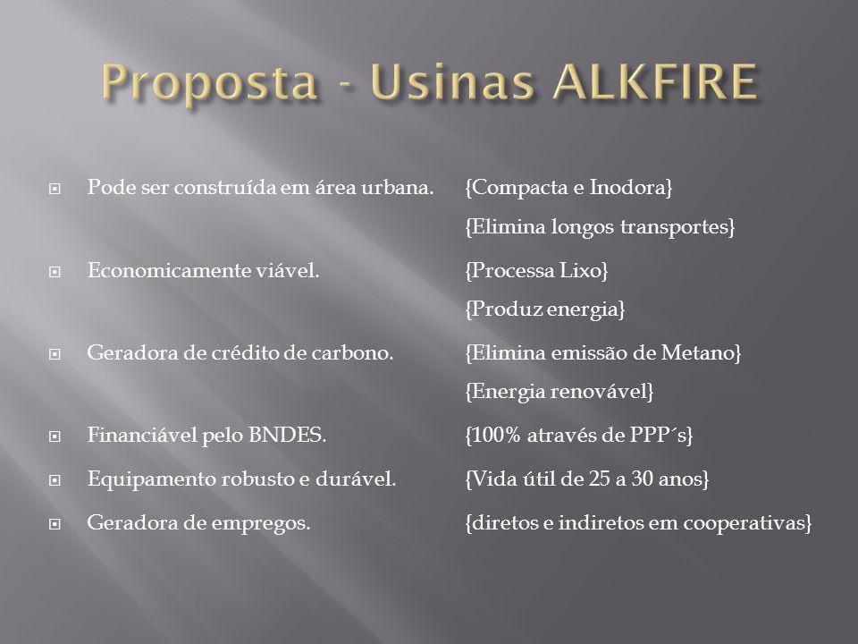 Proposta - Usinas ALKFIRE