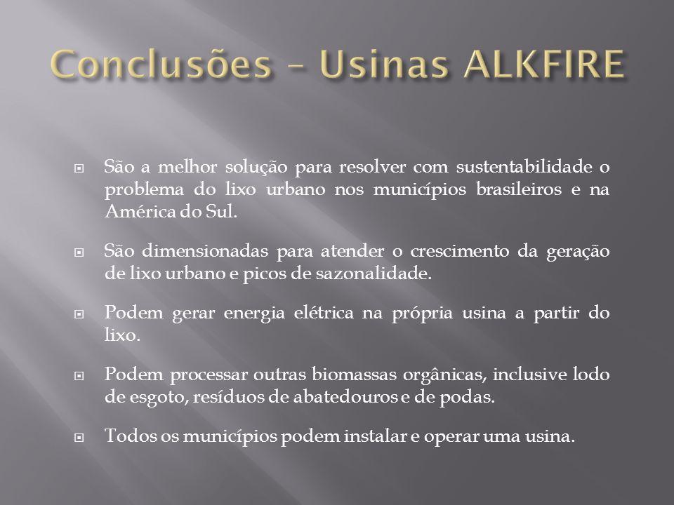 Conclusões – Usinas ALKFIRE