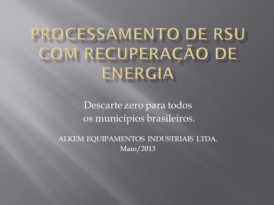 processamento de rsu com Recuperação de energia