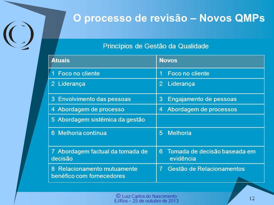 O processo de revisão – Novos QMPs