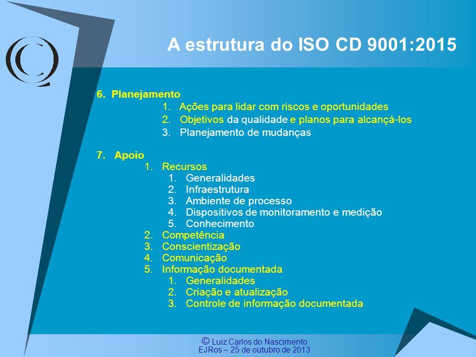 A estrutura do ISO CD 9001:2015 6. Planejamento