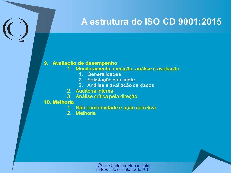 A estrutura do ISO CD 9001:2015 Avaliação de desempenho