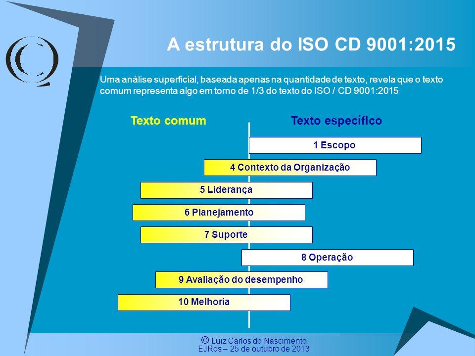 4 Contexto da Organização 9 Avaliação do desempenho