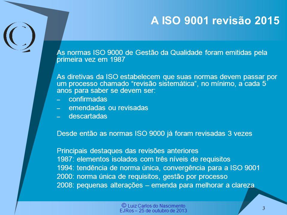 A ISO 9001 revisão 2015As normas ISO 9000 de Gestão da Qualidade foram emitidas pela primeira vez em 1987.