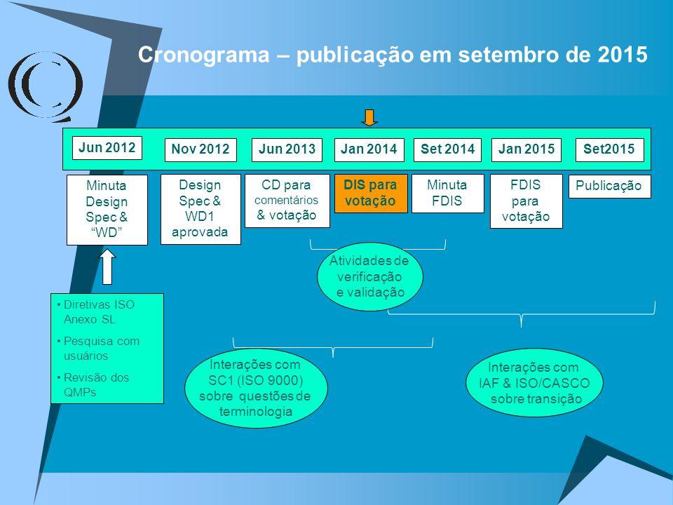 Cronograma – publicação em setembro de 2015