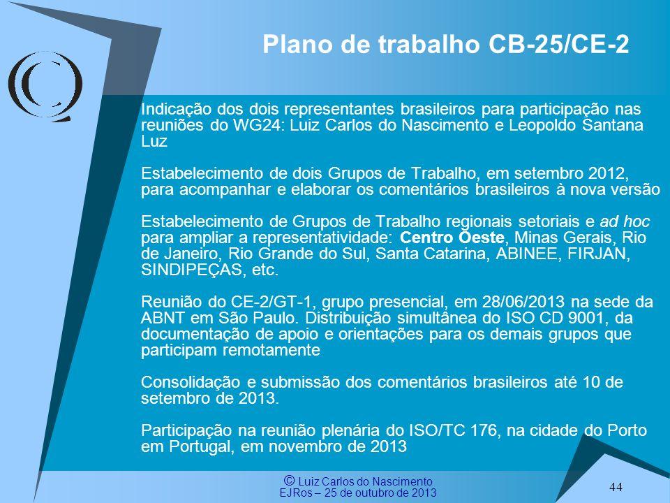 Plano de trabalho CB-25/CE-2