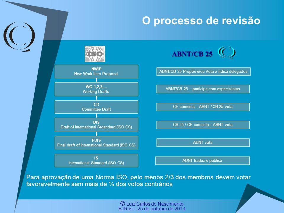 O processo de revisão ABNT/CB 25