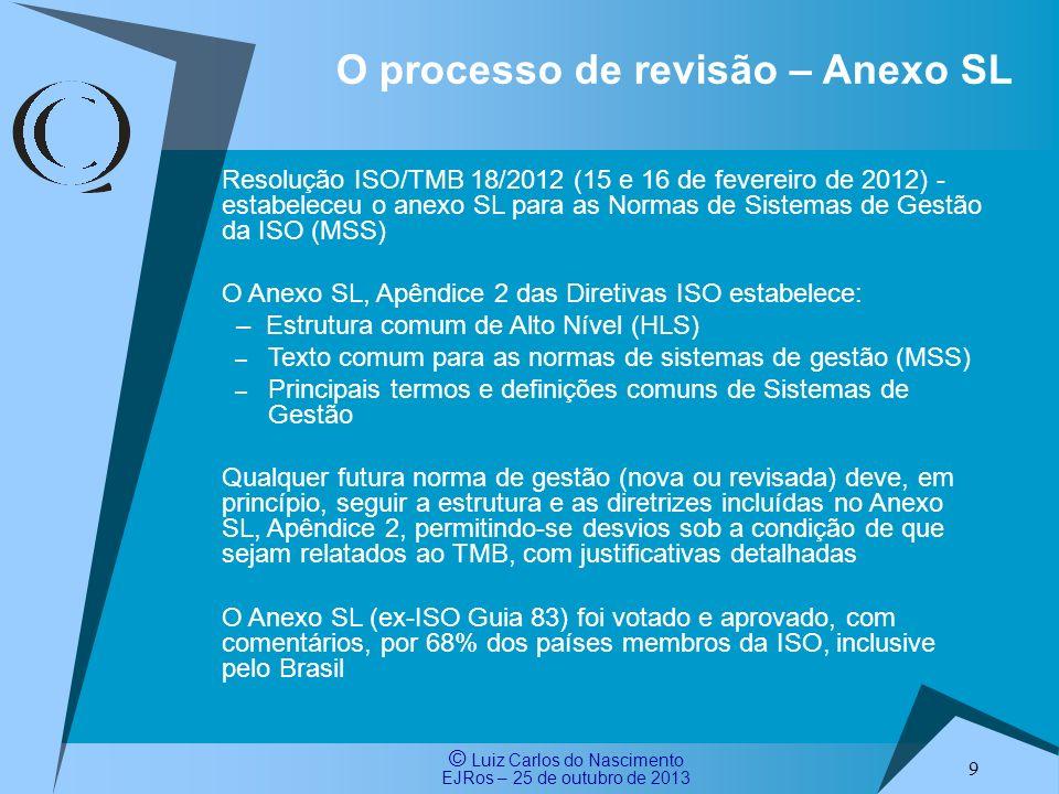 O processo de revisão – Anexo SL